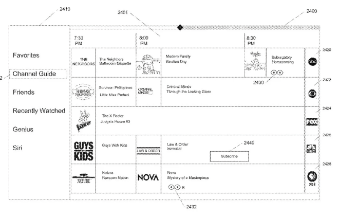 photo of Apple patent reveals work on future live TV viewing features in Apple TV+ image